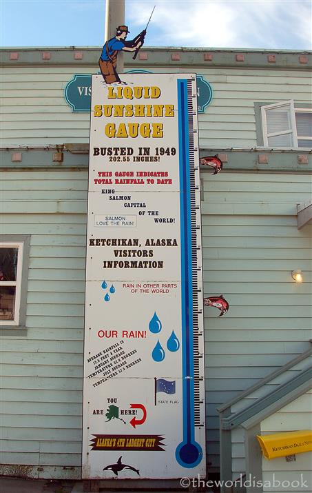 Ketchikan Liquid Sunshine gauge