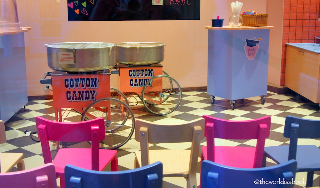 Linnanmaki Cotton Candy School